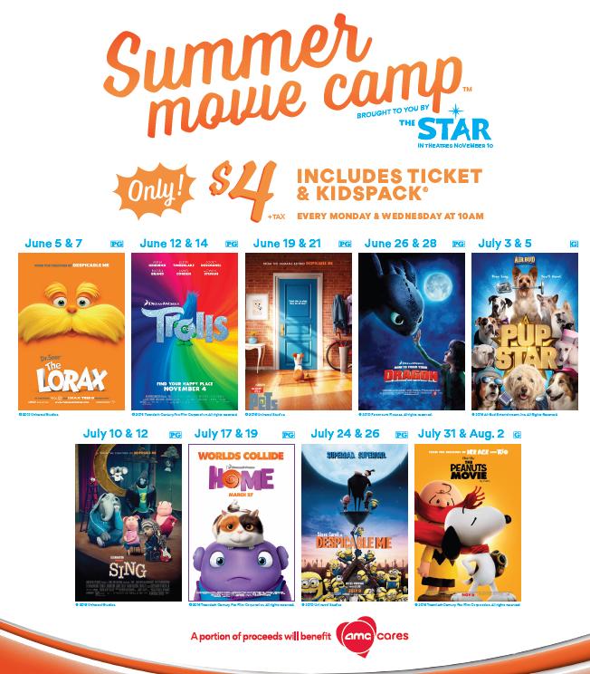 Knoxville Summer Kid Programs