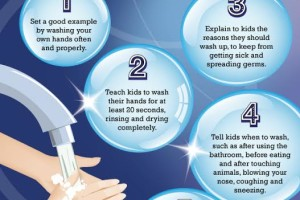 Finger Tips Infographic jpeg